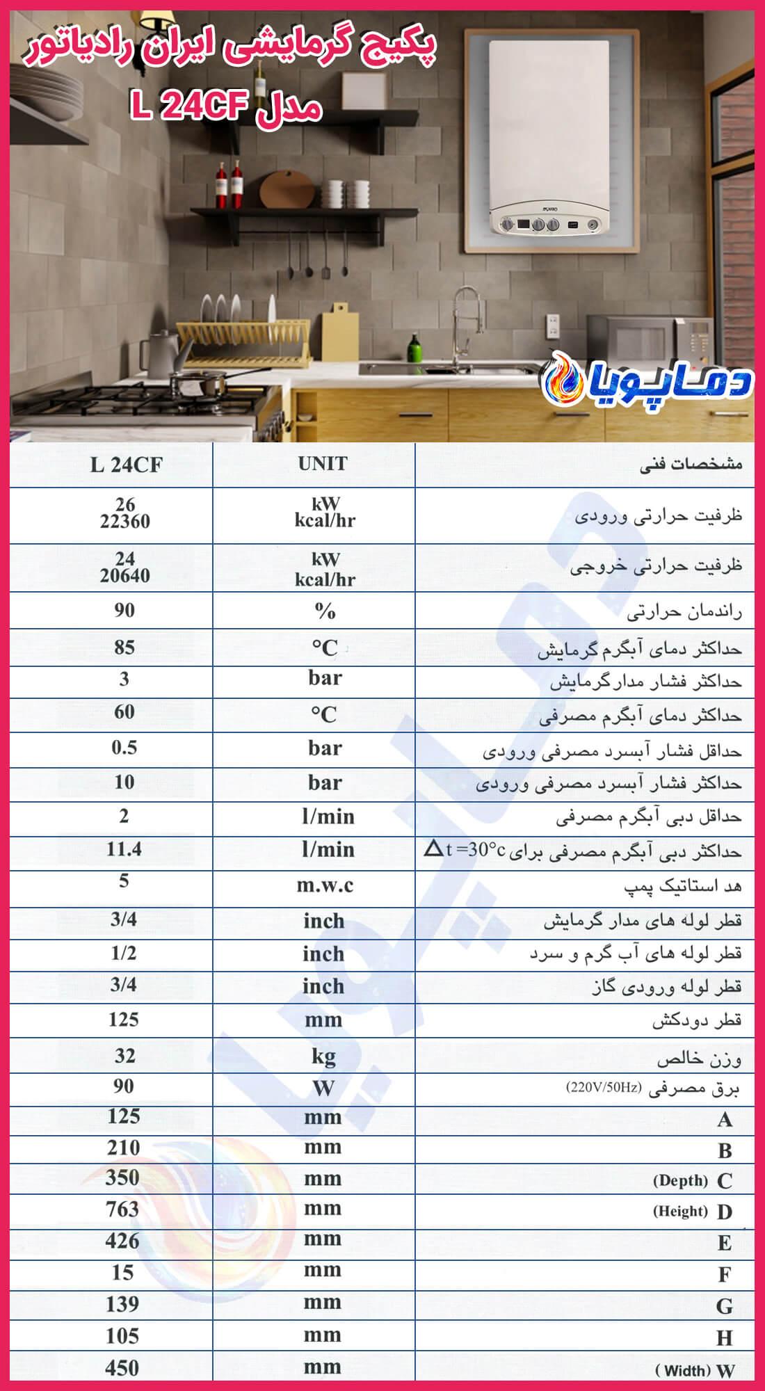 کاتالوگ پکیج دیواری ایران رادیاتورمدل L24CF