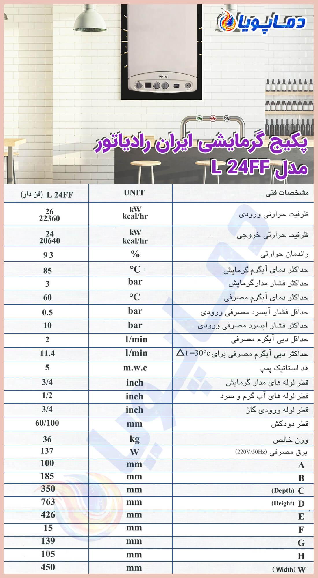 کاتالوگ پکیج ایران رادیاتور 24000 مدل L24FF