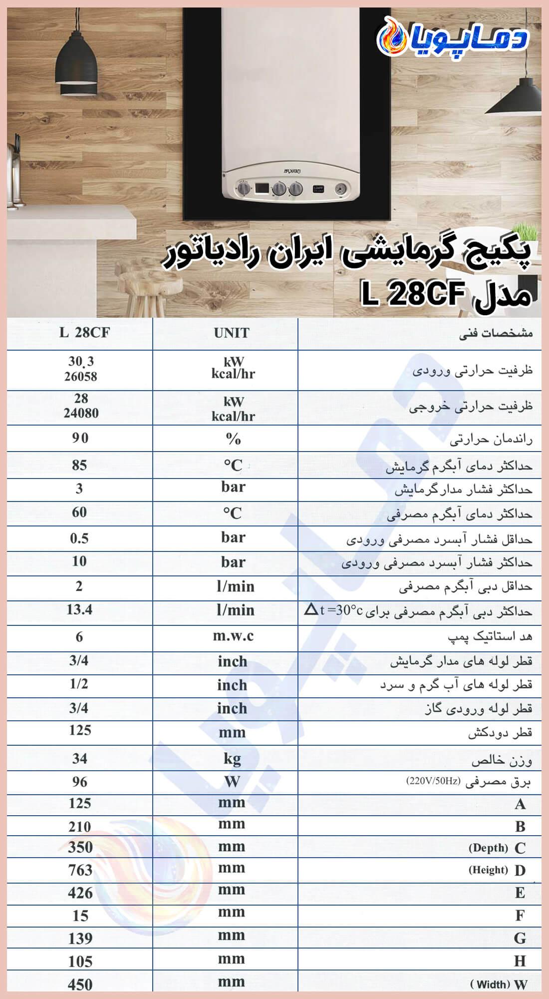 کاتالوگ پکیج دیواری ایران رادیاتورمدل L28CF