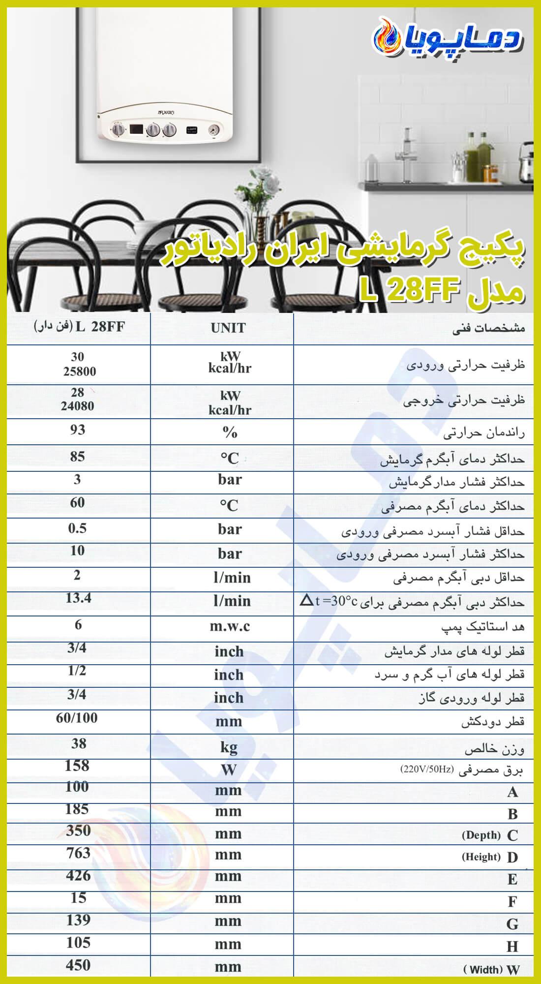 کاتالوگ پکیج دیواری ایران رادیاتور 28000 مدل L28FF