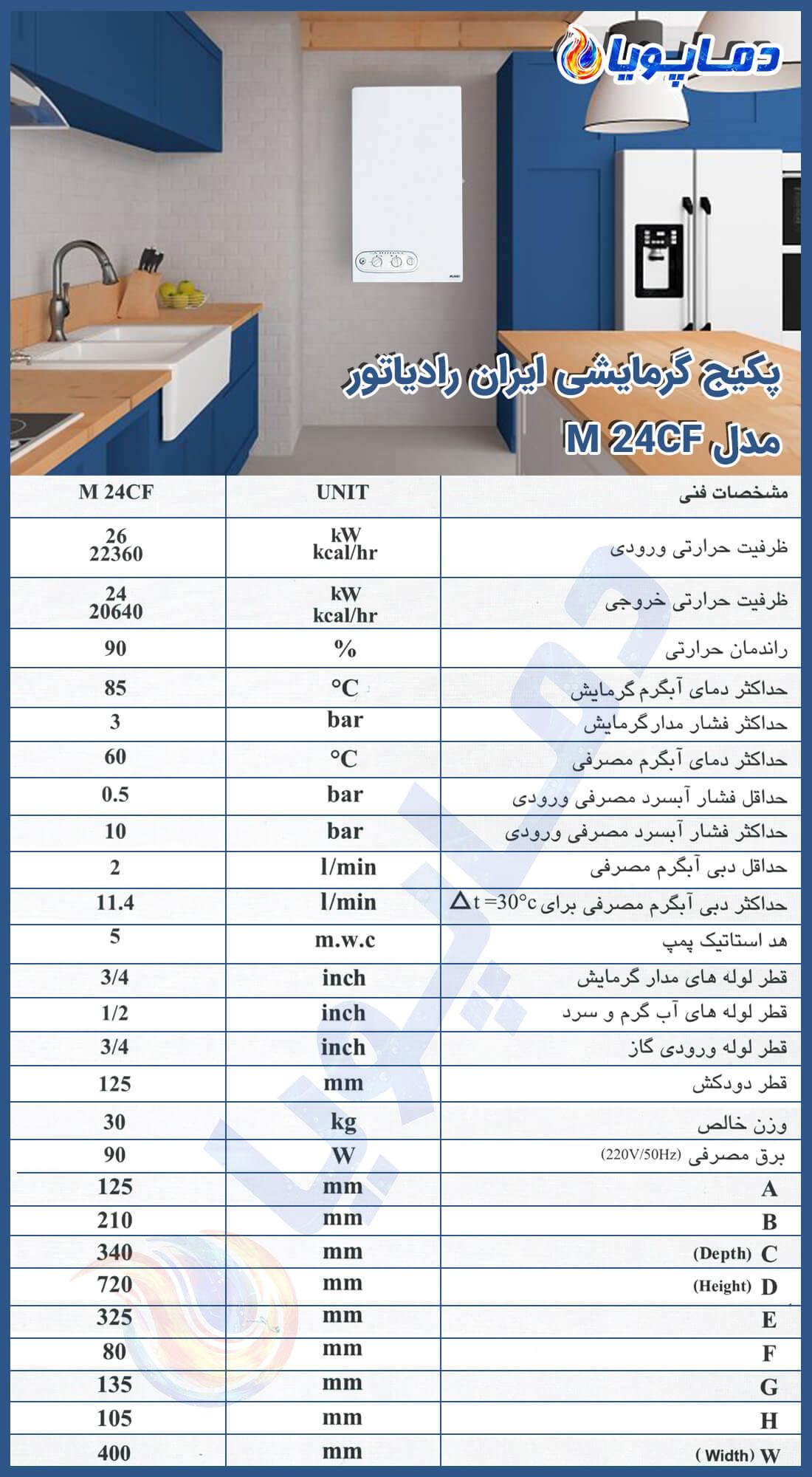 کاتالوگ پکیج دیواری ایران رادیاتور 24000 مدل M24CF