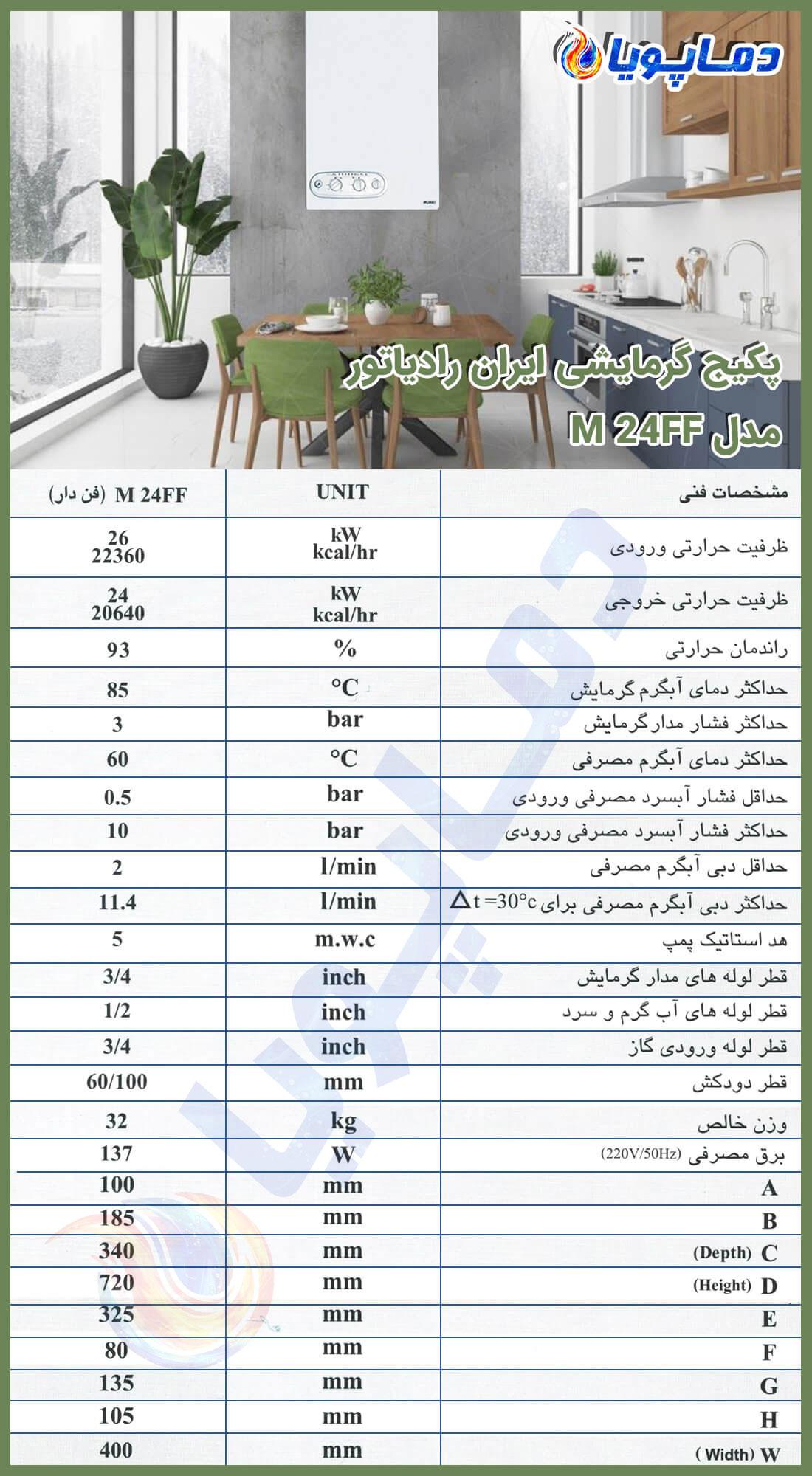 کاتالوگ پکیج ایران رادیاتور مدل M24FF