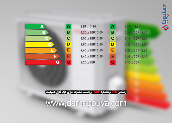 میزان بهره وری انرژی