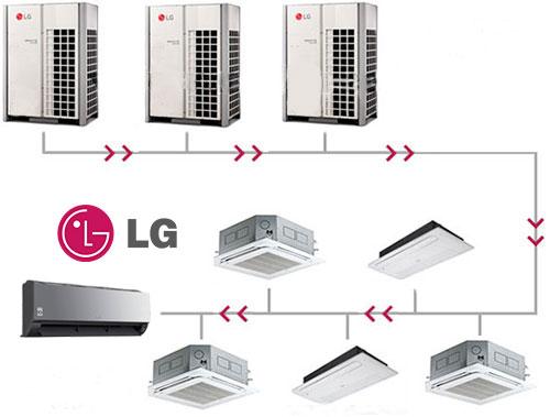 LG-company