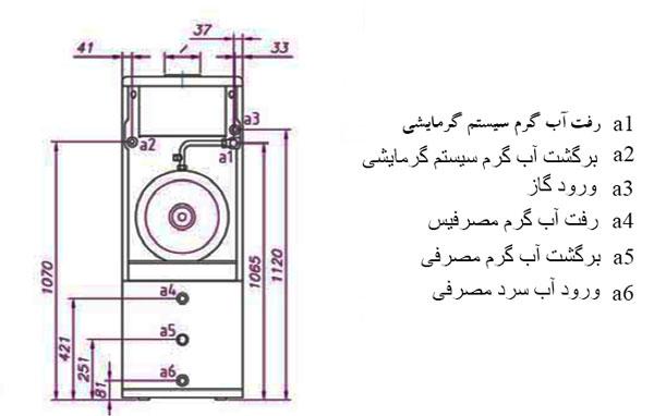 پکیج زمینی mi3 مدل pe3