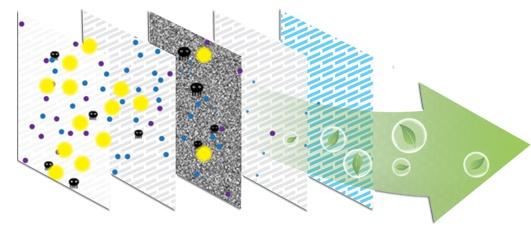 فیلتر کولر گازی گرین