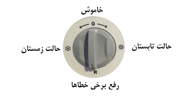 keyiranradiator-damapouya